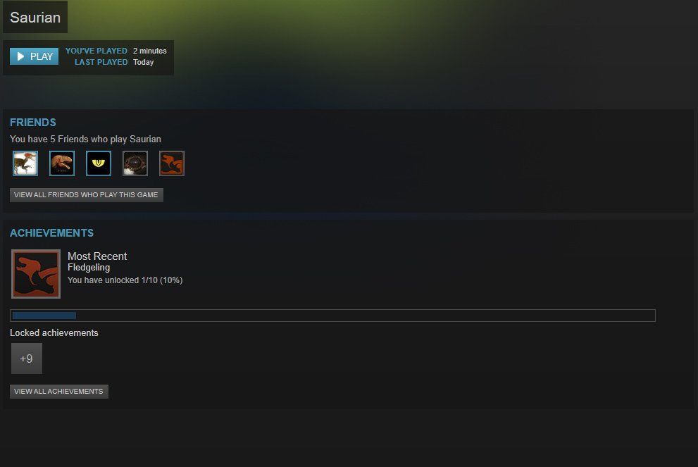 Saurian Erfolge Steam