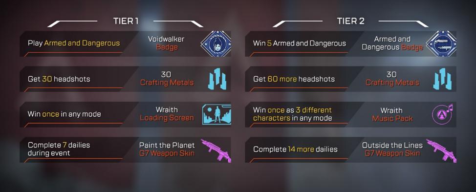 Apex Legends Voidwalker Event Wraith