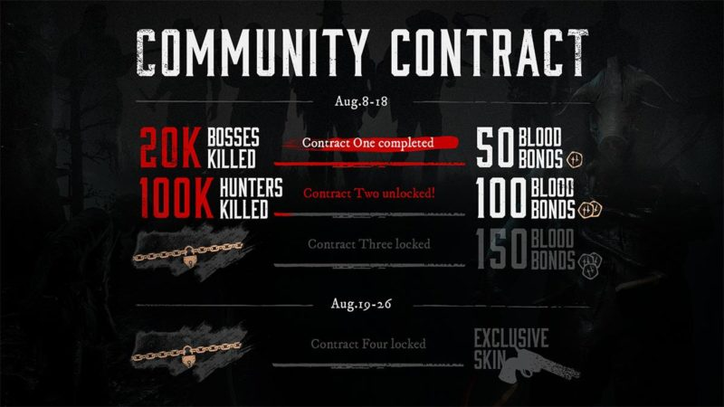 Hunt: Showdown Community-Aufgaben