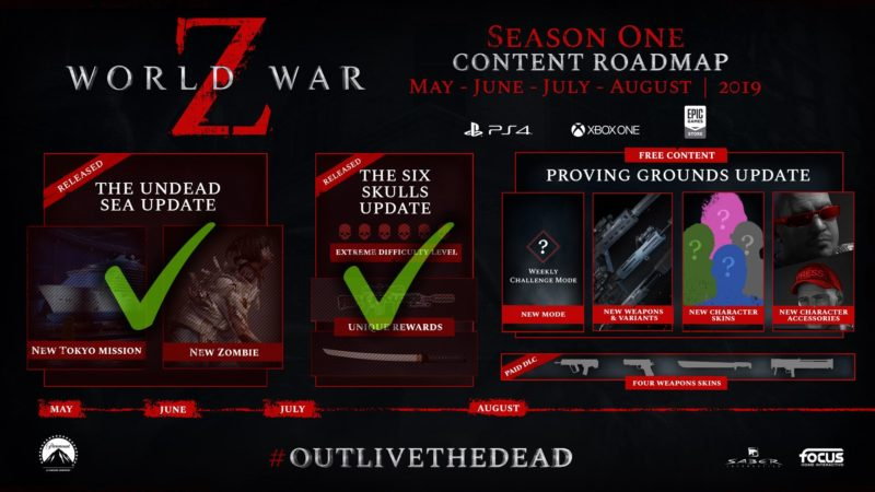 World War Z August Roadmap