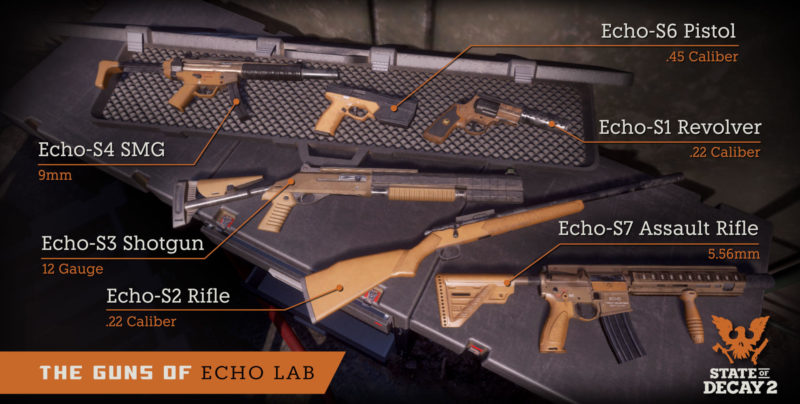 State of Decay 2 - Update 12: Echo Lab Waffen