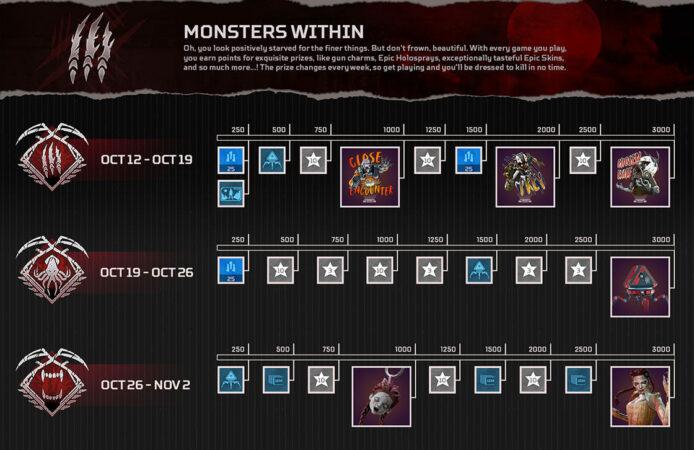 Apex Legends Monsters Within - Belohnungsstrecke
