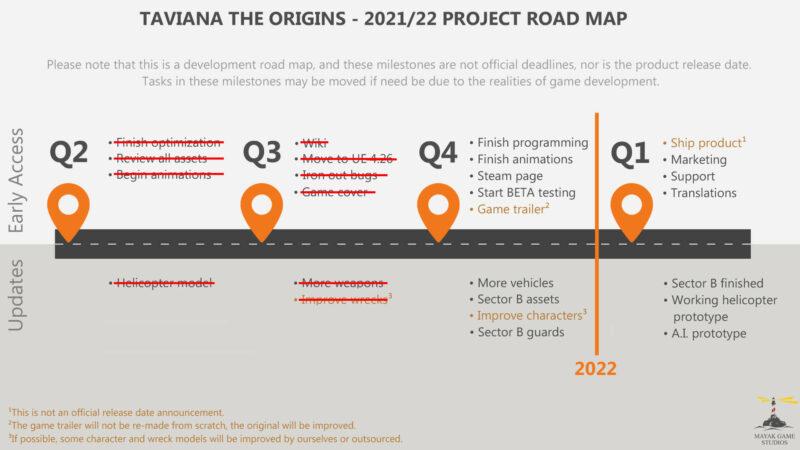Taviana The Origins - Roadmap 2021